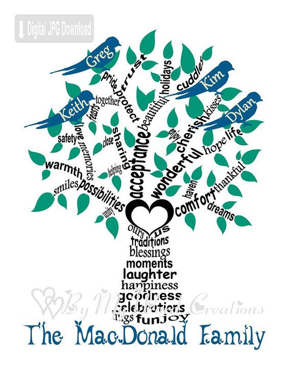 personalized family tree digital word art family tree wall art
