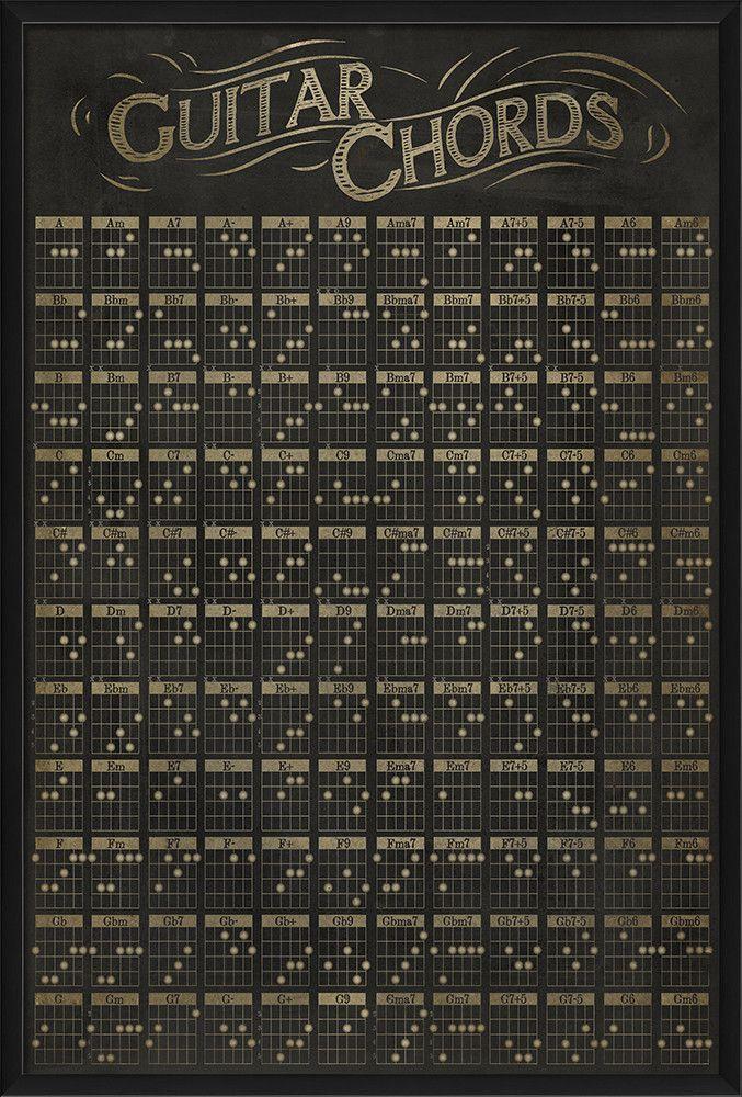Guitar Chord Chart Framed Graphic Art Pinteres