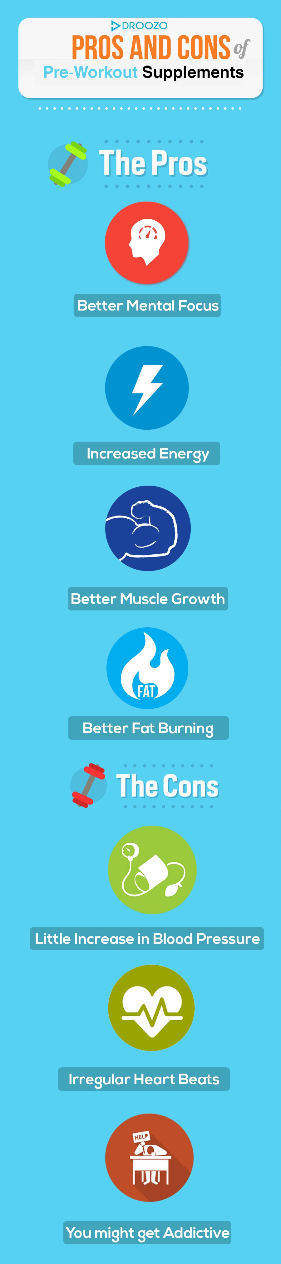Pin On Bodybuilding Fitness Blog