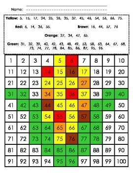 Indian corn   chart mystery picture free also thanksgiving math rh pinterest
