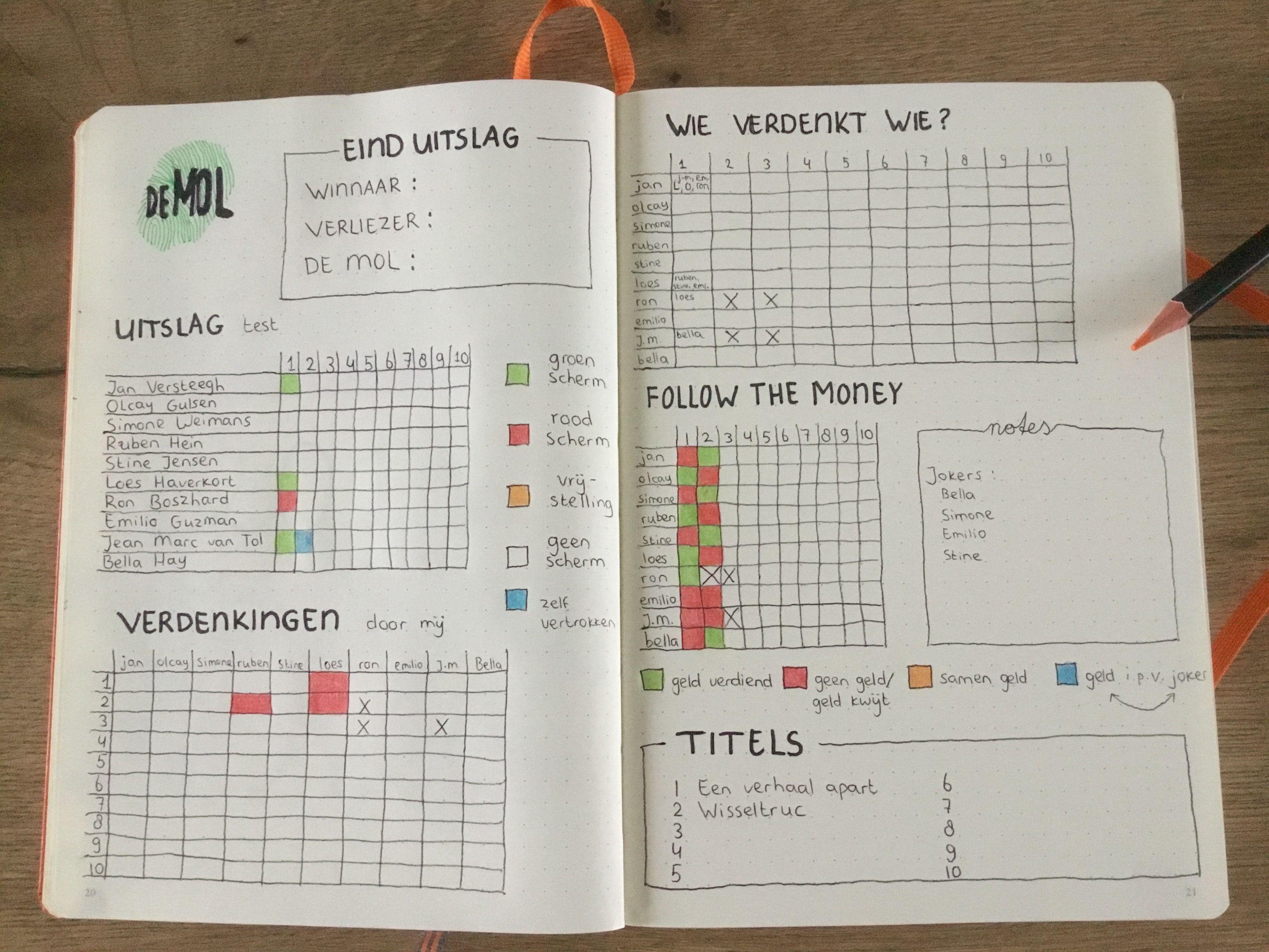 Mijn Wie Is De Mol Bladzijde Bullet Journal Ideeen Notebook Ideeen Bullet Journal Inspiratie