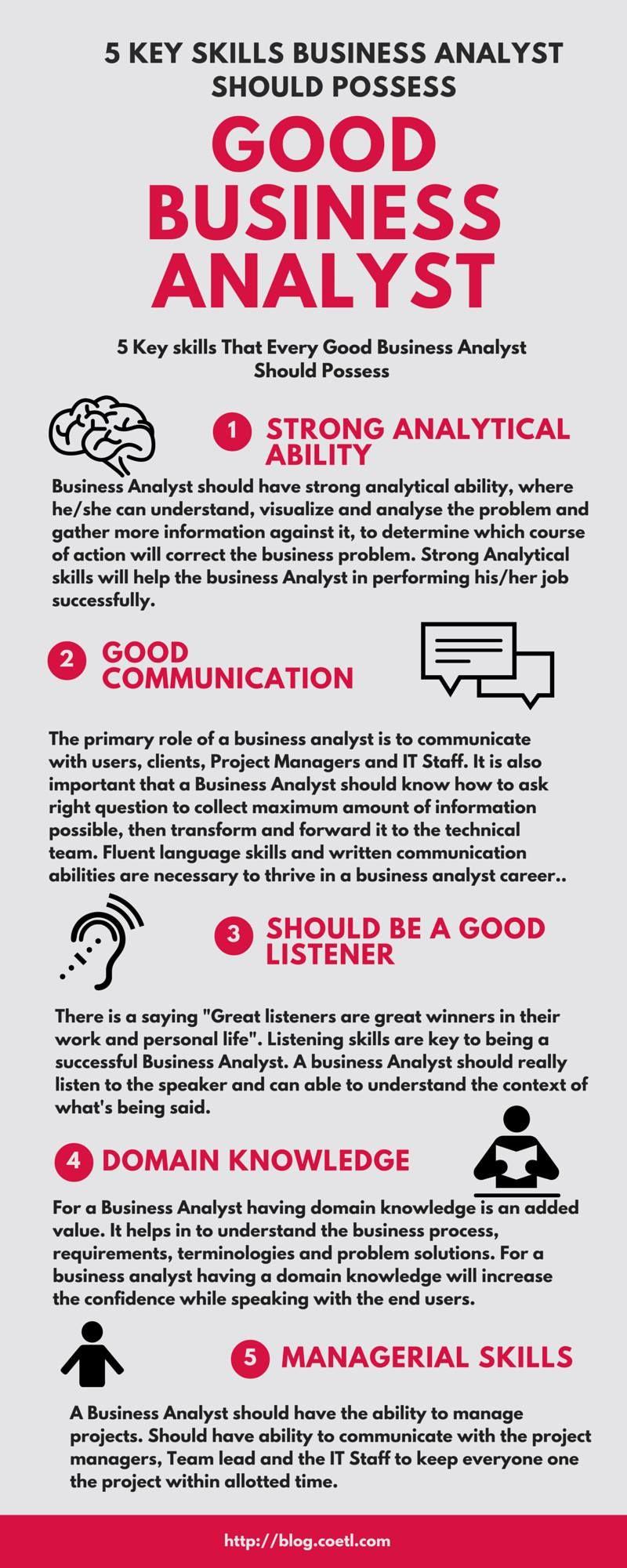 Good 5 Skills Business Analyst Business Analyst Business Analyst Tools Business Analyst Resume