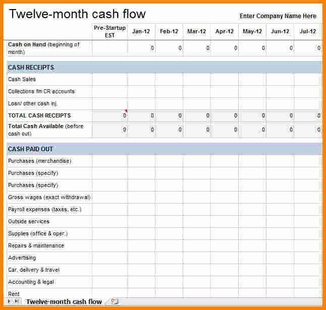 Personal Cash Flow Statement Template Inspirational 3 ...