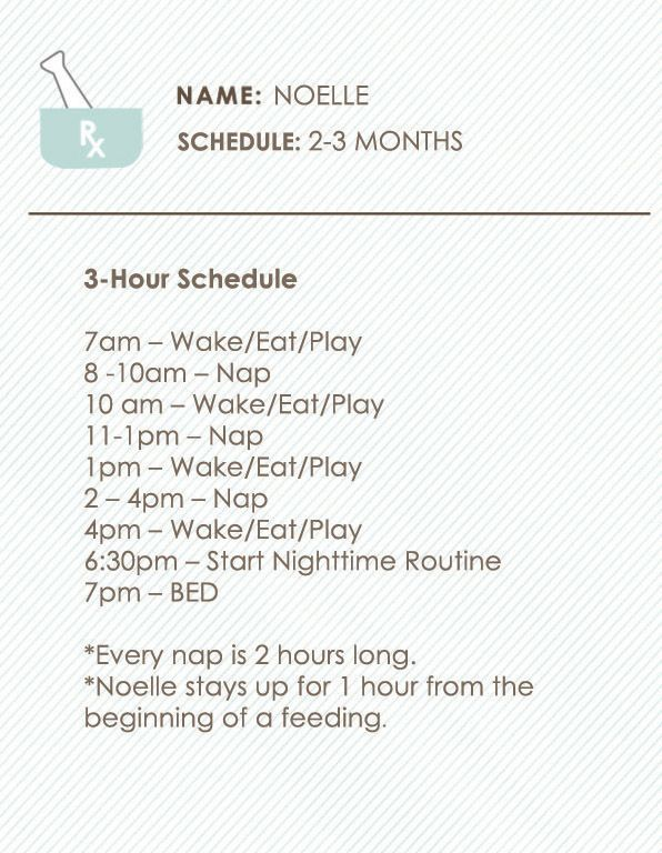 Sample 3 hour schedule for a 2-3 month old Mine is pretty similar - sample schedules
