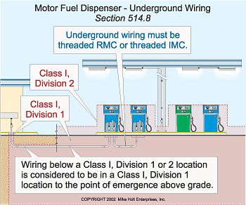 preventing fires at the gas pump projects to try pinterest gas rh pinterest ca gas station pump wiring diagram Gas Station Parking Diagram