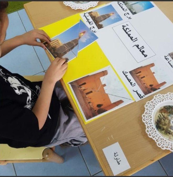 الركن الادراكي وحدة وطني معالم المملكة Body Preschool School Activities Childhood Education