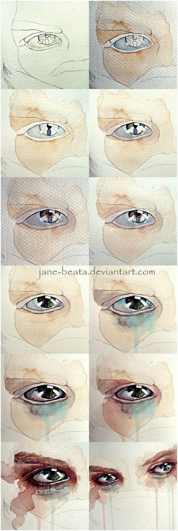眼睛水彩教程