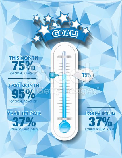 Fundraising Charity Goal Thermometer Template A thermometer on a - thermometer template