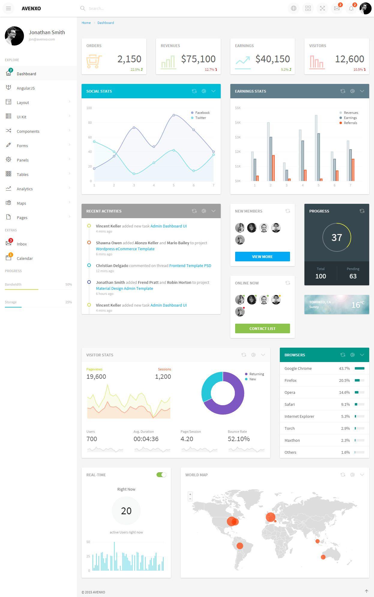 Avenxo is Premium full Responsive Retina #Admindashboard HTML5 ...