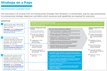 Ceb S Customizable Infrastructure Strategic Plan Template Strategic Planning Leadership Roles Information Technology