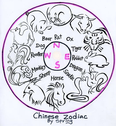 year of the rabbit 1987 chinese astrologychinese zodiacchinese new - Chinese New Year 1987