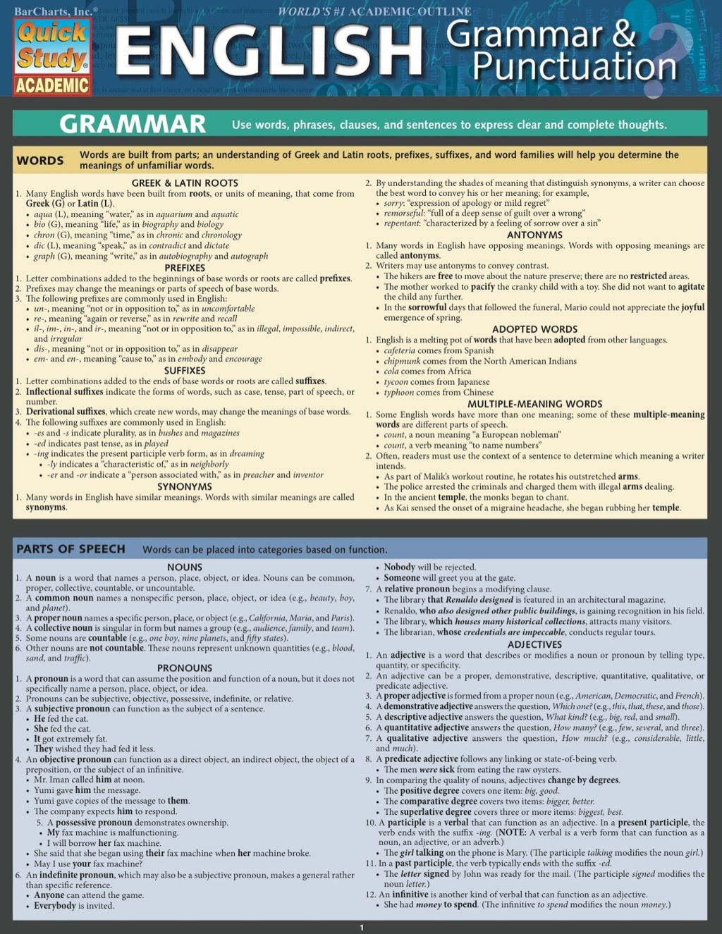 English Grammar Punctuation Study Guide Ebook Rental English