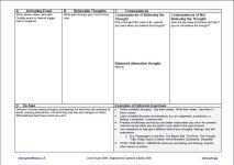 perfectionism worksheets - Google Search | Perfectionism
