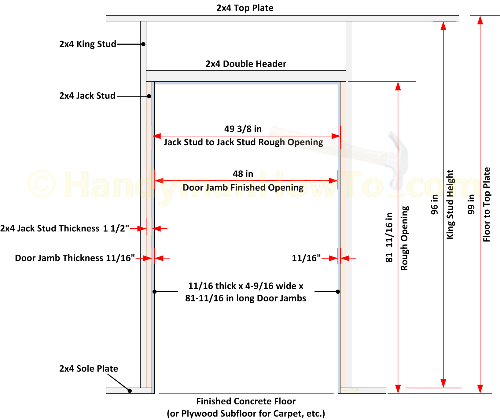 Bi-Fold Door Rough Opening Framing Diagram | Home deco | Pinterest ...