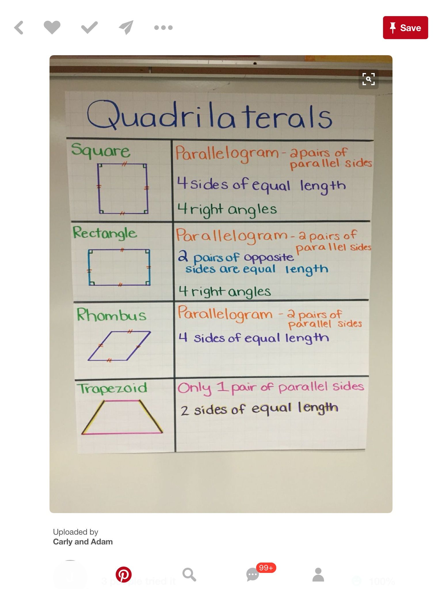 Pin By Ashlee Thompson On Anchor Charts