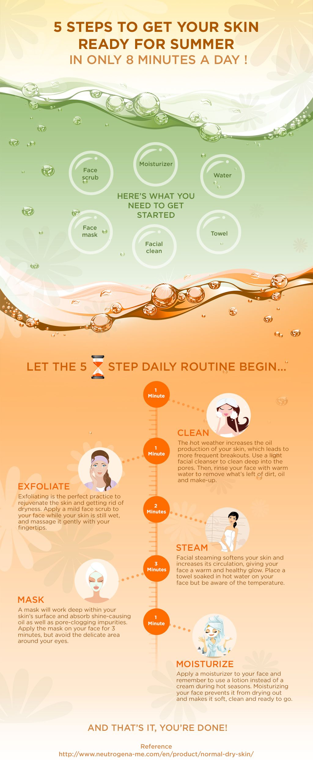 5 Steps To Get Your Skin Ready For Summer Infographic Summer Skin Care Tips Summer Skin Summer Skincare