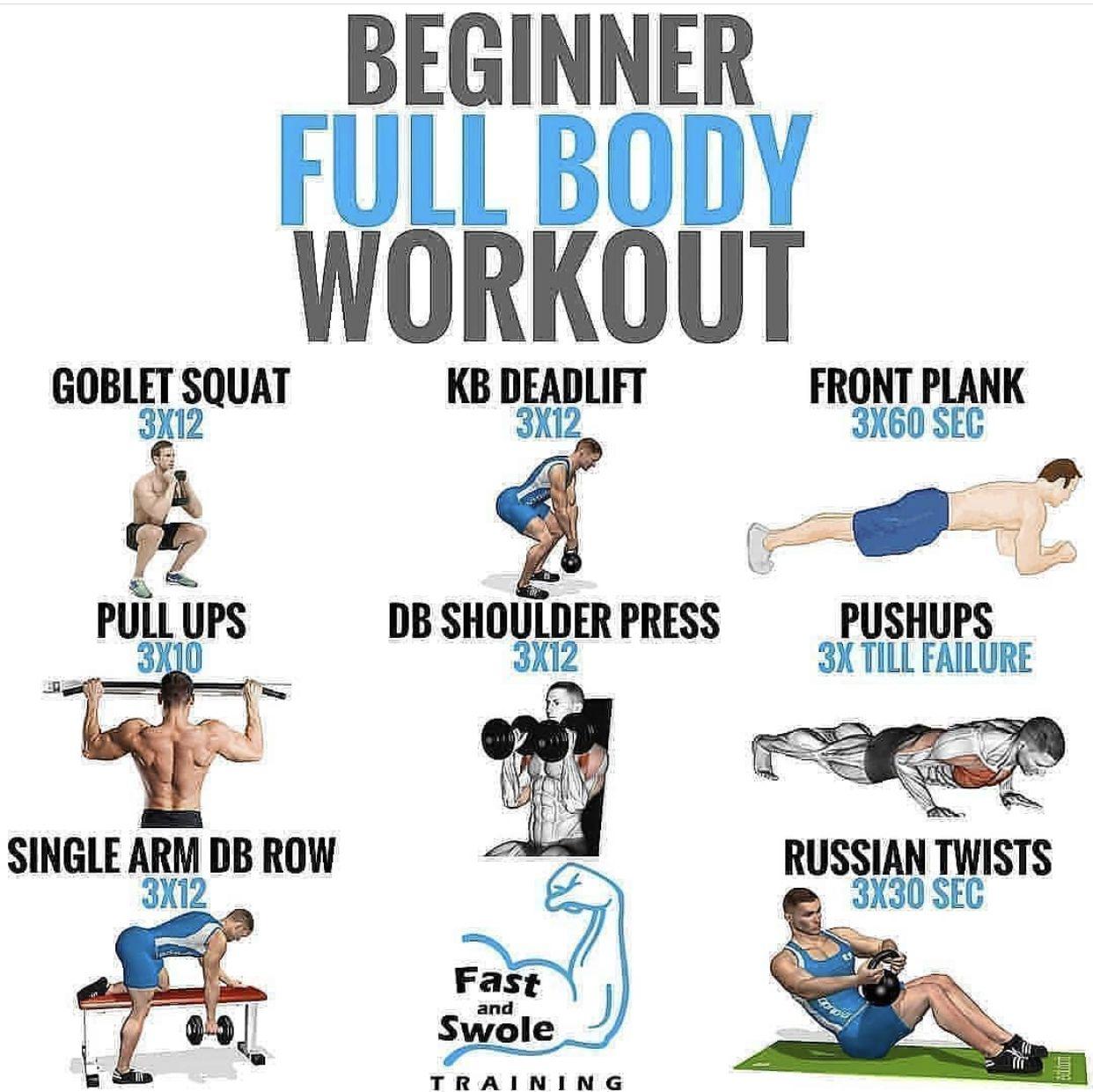 Idea by Rashad Jamaal Robinson on Fitness Beginner full