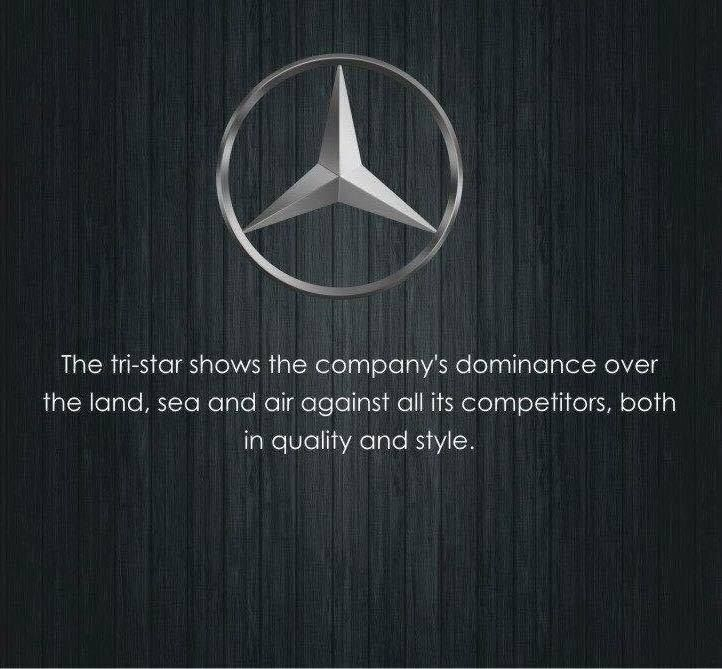 Know These Logo Meanings For The Following Brands Tri Star Mercedes Benz Logo Famous Logos
