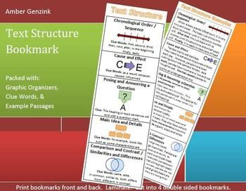 Text Structure Bookmark with Graphic Organizers, Key Words ...