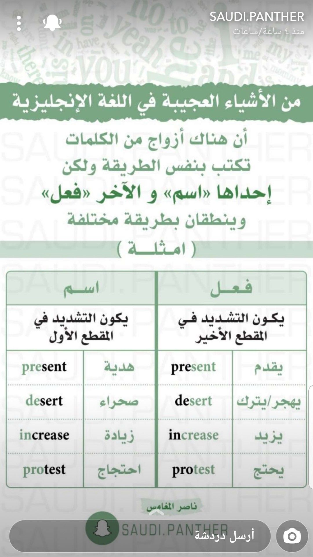Pin By غيداء جاسم محمد حسن On Learn English English Vocabulary Words Learn English English Language Learning