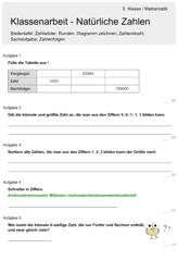 Pin Von Just Auf Schule Klassenarbeiten Zahlenstrahl Zahlworter