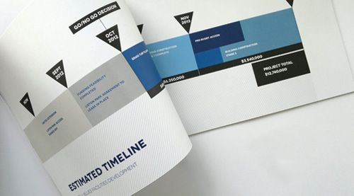Proposal Design Auckland And Blues Rugby | Design | Pinterest