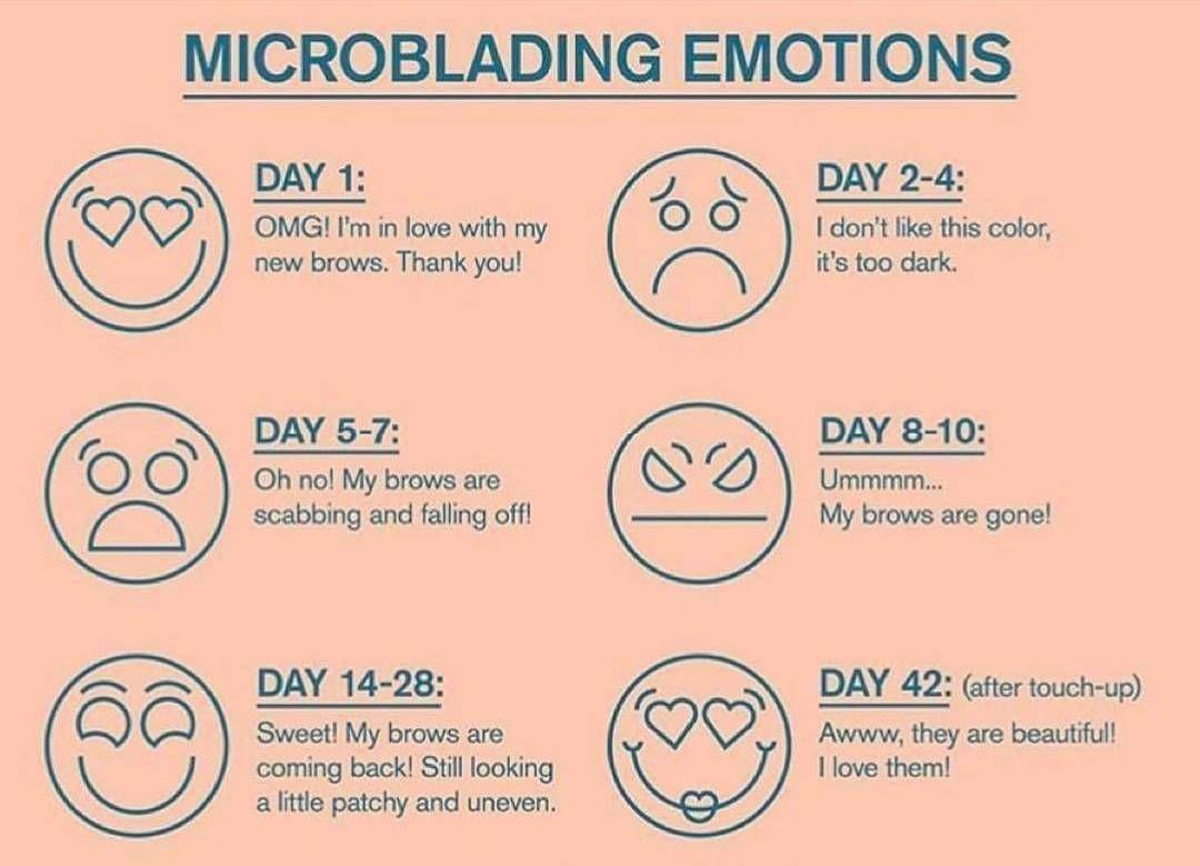 Afbeeldingsresultaat voor microblading emotions