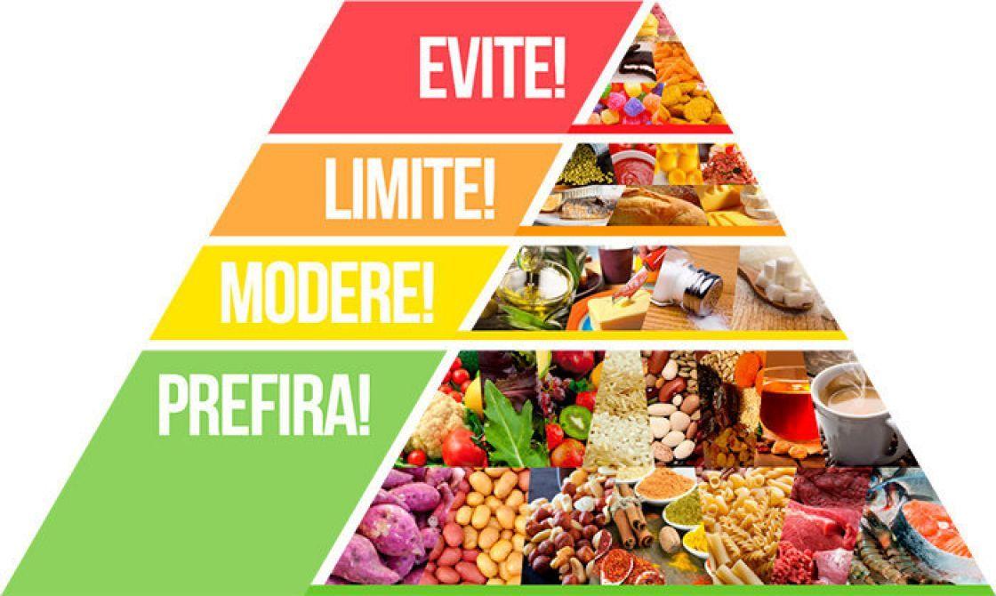 """Resultado de imagem para alimentação adequada e saudável"""""""