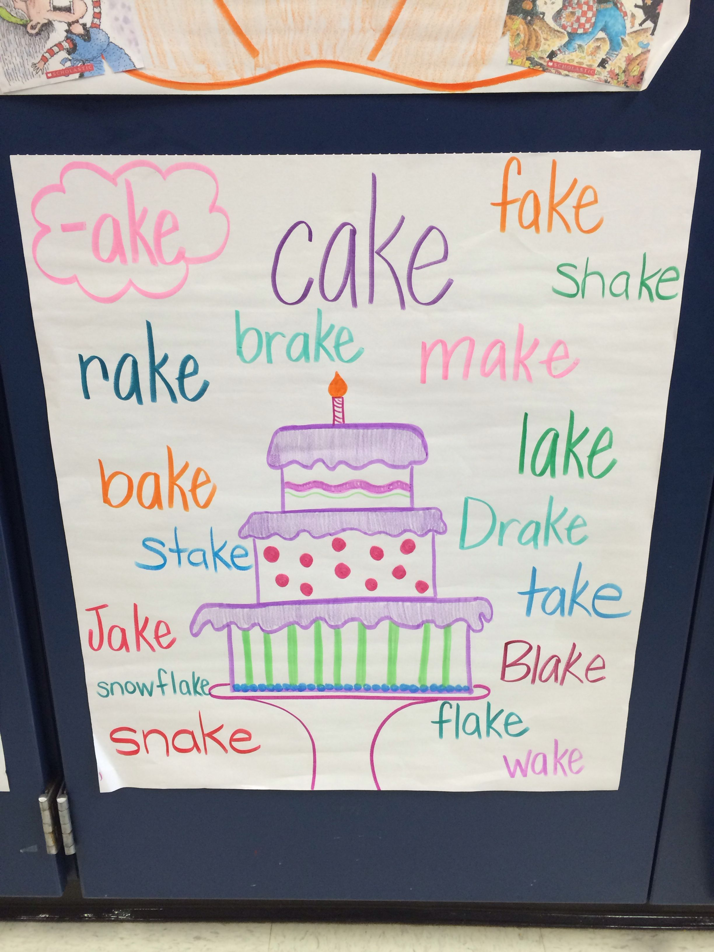 Word Families Anchor Chart