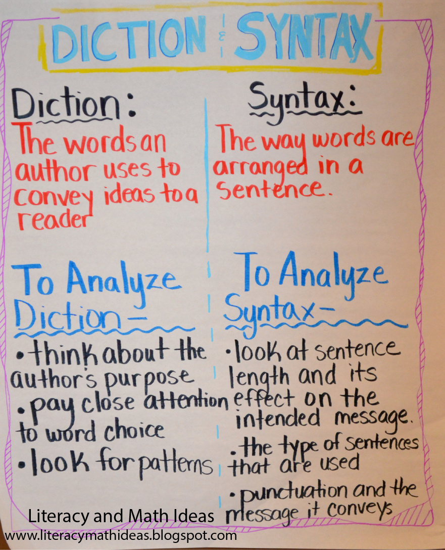 Diction and Syntax~Great teaching ideas are included in