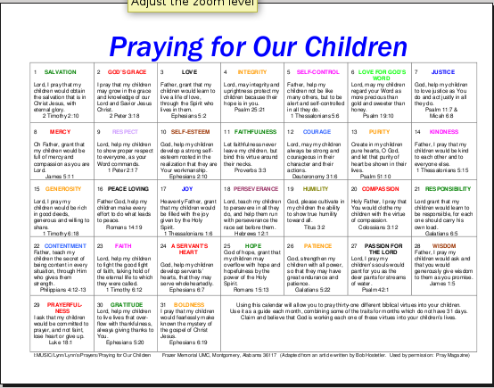 Pin by Mindy Rodenburg on Inspiration | Praying for your