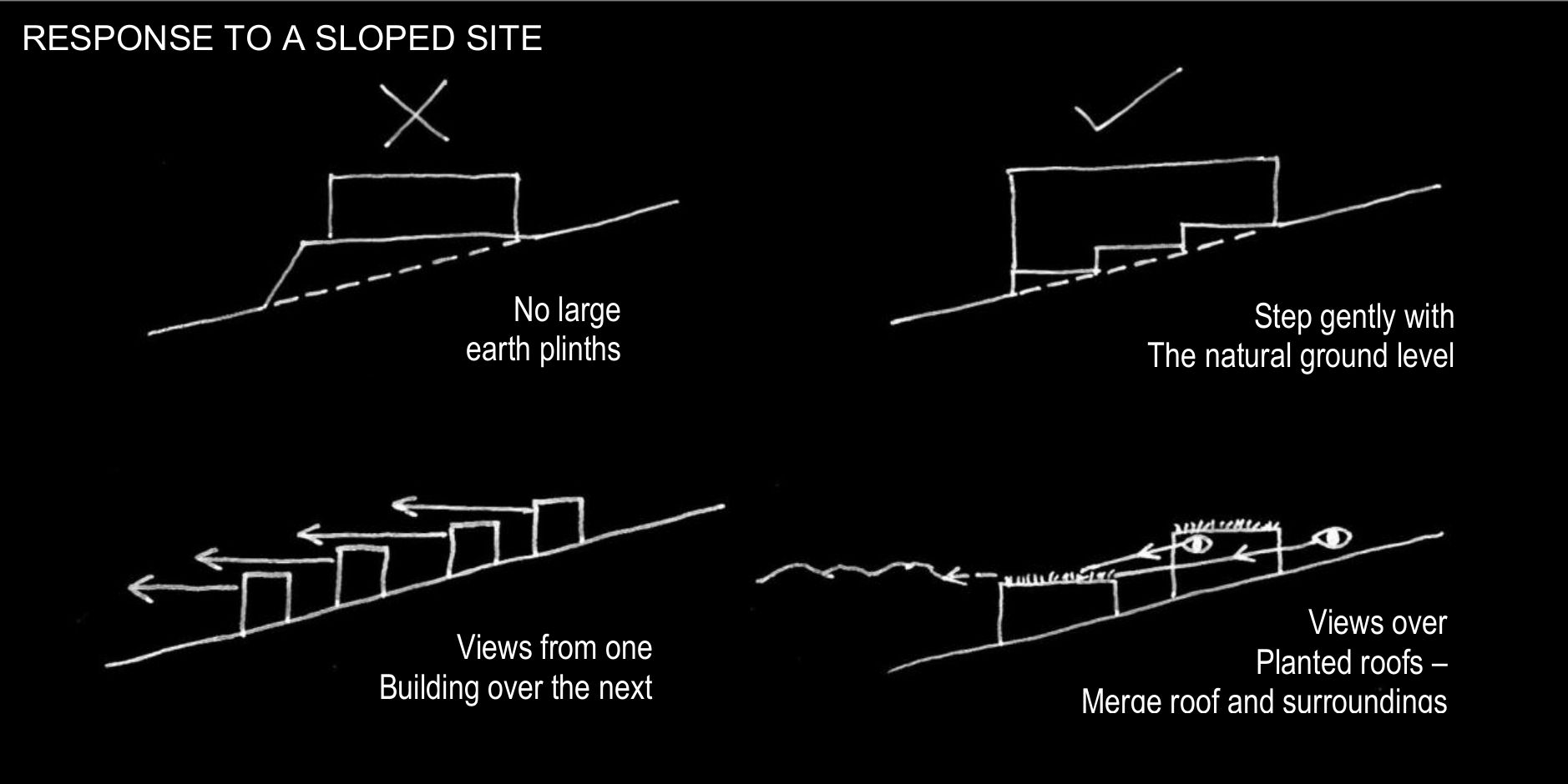 RESPONSE TO A SLOPED SITE No large earth plinths. Step
