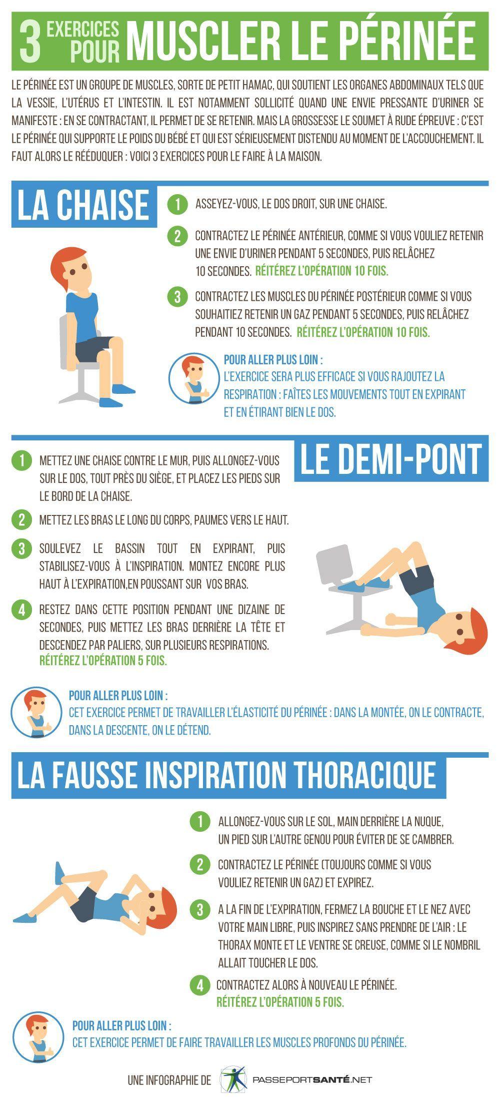 Muscler Le Périnée Contre Les Fuites Urinaires Sport Yoga