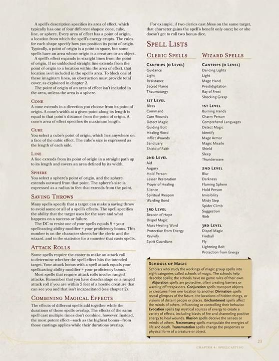 D&D 5 0 Starter Set - Lost Mines of Phandelver - Wizard and