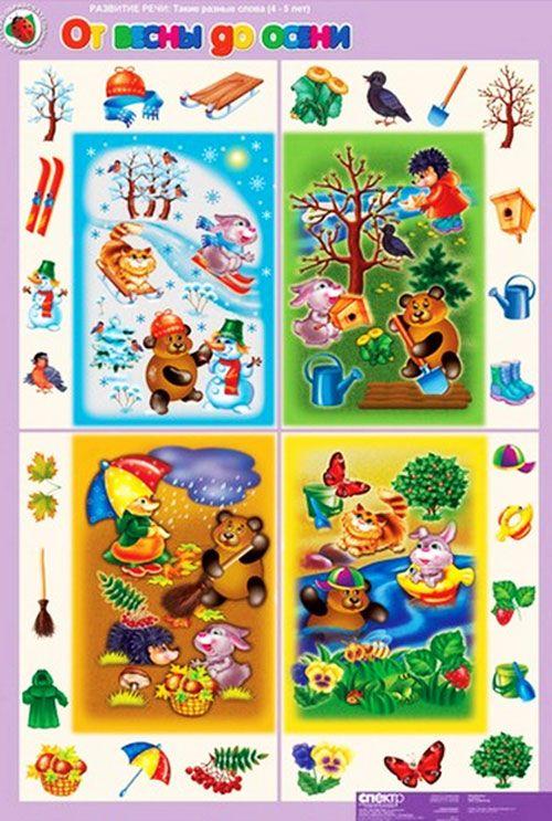 Обучающие карточки для детей с 3 до 6 лет | Для детей ...