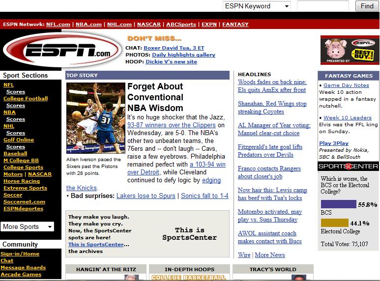 ESPN back in 2000 Web history, Espn