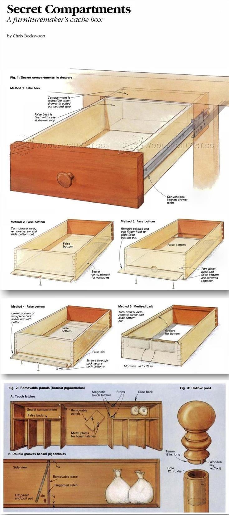Furniture Secret Compartments Furniture Plans And Projects Woodarchivist Com Planos De Muebles Planos De Carpinteria Diseno Madera