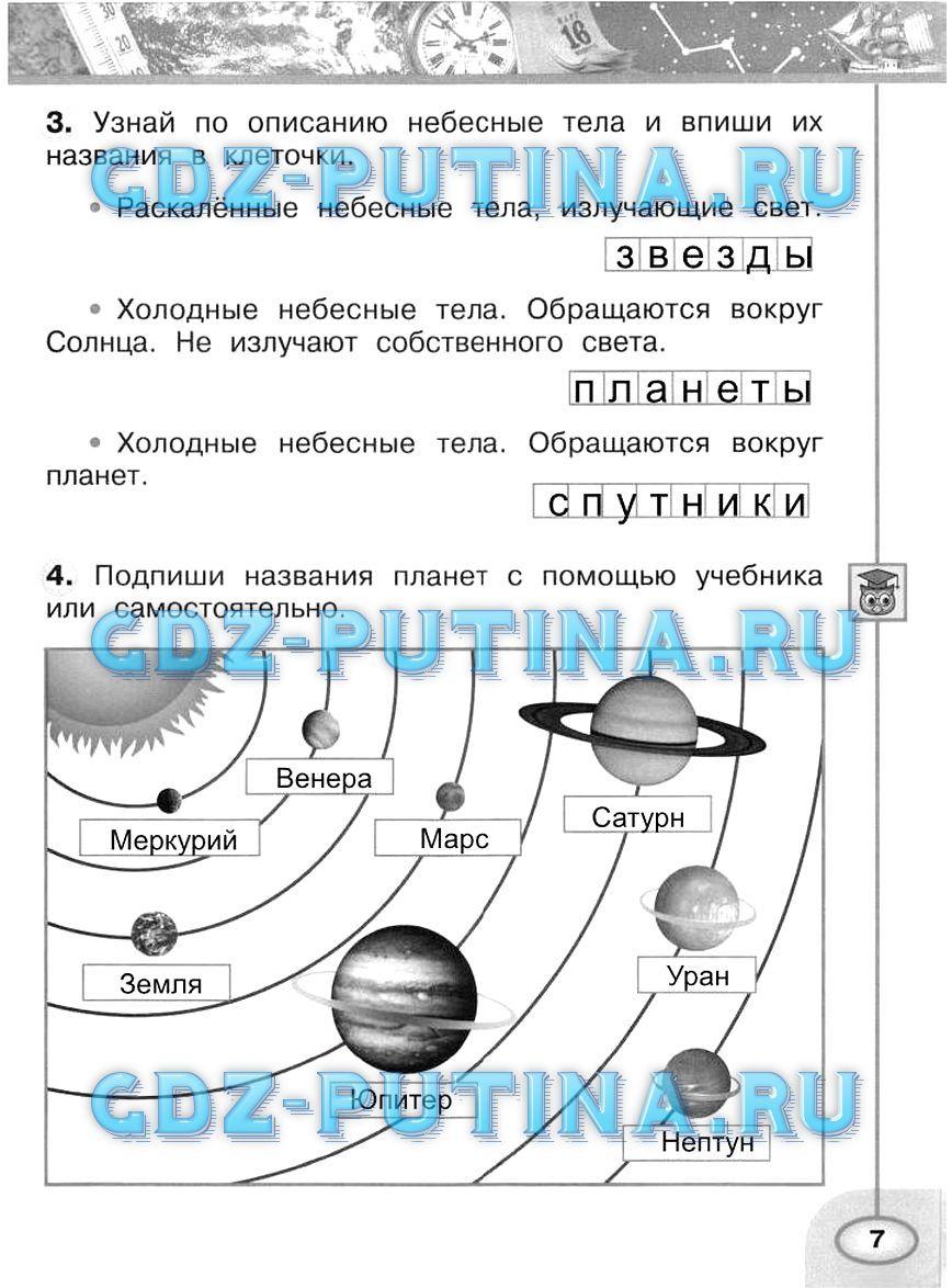 Дидактический материал по русскому языку 3 класс зеленина хохлова скачать