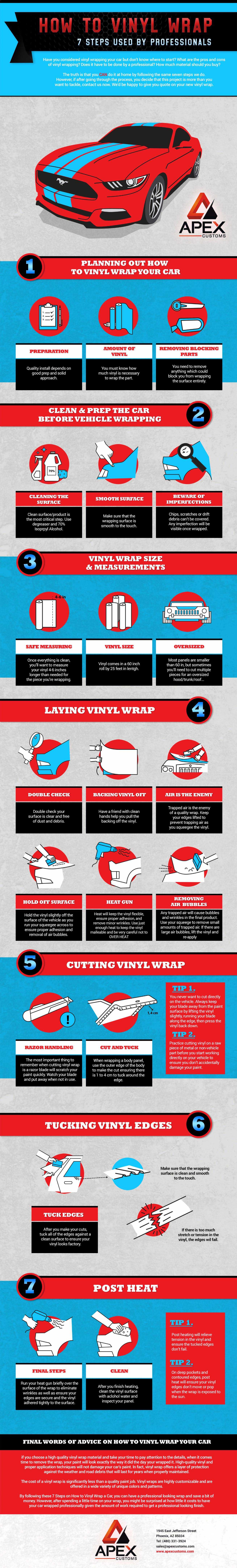 How to vinyl wrap the 7 steps used by professionals