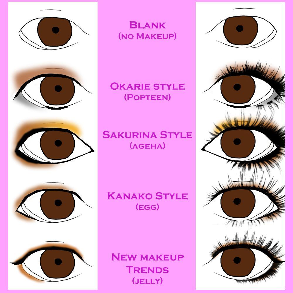 Different Japanese Gyaru Eyemakeup Styles Dolly Style