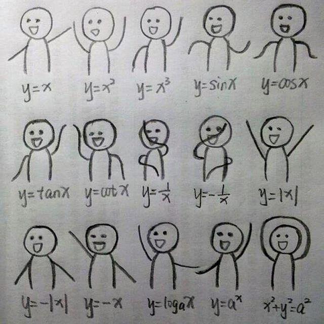 """499 tykkäystä, 37 kommenttia - vainpitkämatikkajutut (@vainpitkamatikkajutut) Instagramissa: """"Tää tanssi kannattaa opetella yo-kirjoituksia varten"""""""