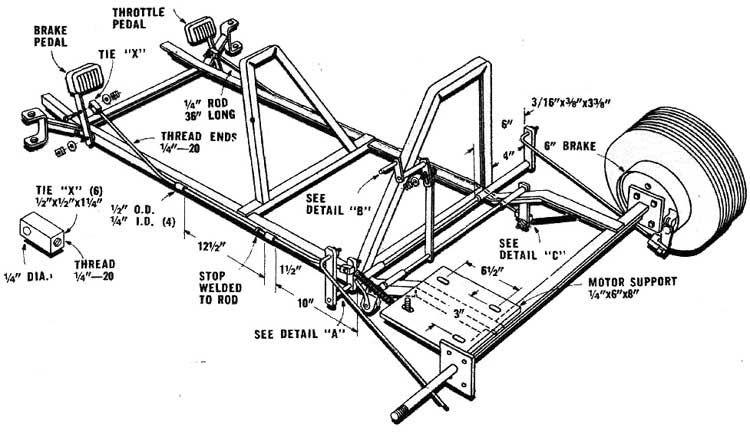 Easy Go Kart Blueprints | DIY Go Karts | Metal working/tools/shop ...