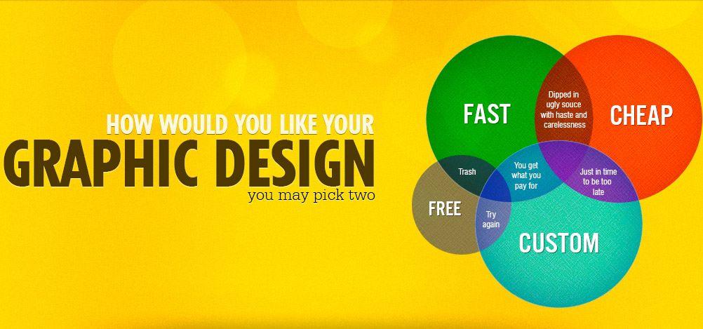 VOCSO is a professional custom logo design company situated in ...