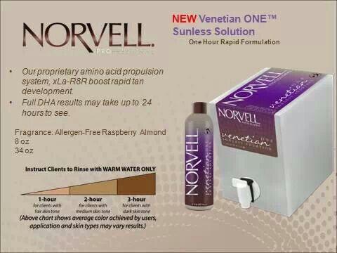 Norvell New Venetian Rapid Tanning