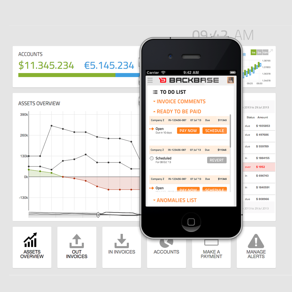 Backbase Offers White Label Modular Apps For Digital Banking