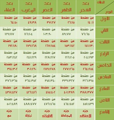 ختم القرآن فى عشر ذى الحجه Periodic Table Map Map Screenshot