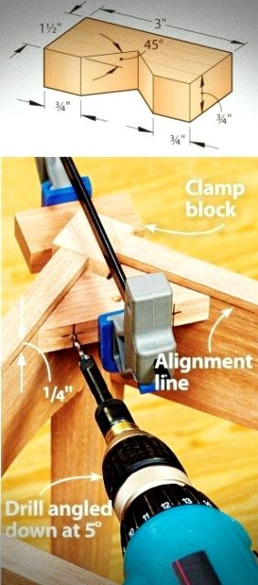 Diy Woodworking And Household Furniture Projects Will Be More