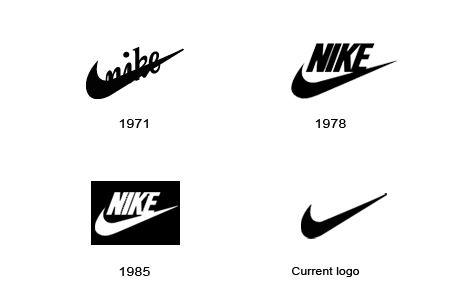 nike logo evolution logos evolution pinterest marcas