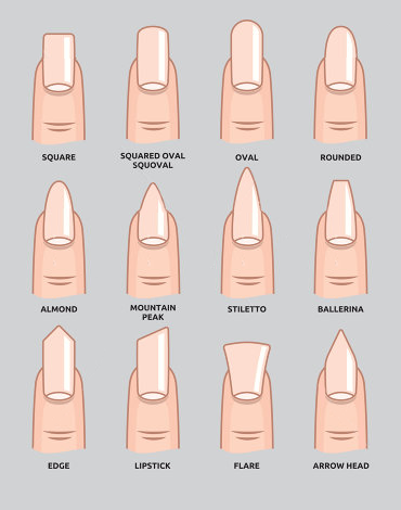 Nails Names Google Search Formes Pour Ongles Vernis A Ongles Ongles Rondes