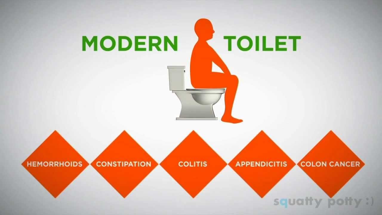 Squatty Potty Toilet Stool Squatting For Proper Toilet Posture Squatty Potty Potty Toilet Modern Toilet